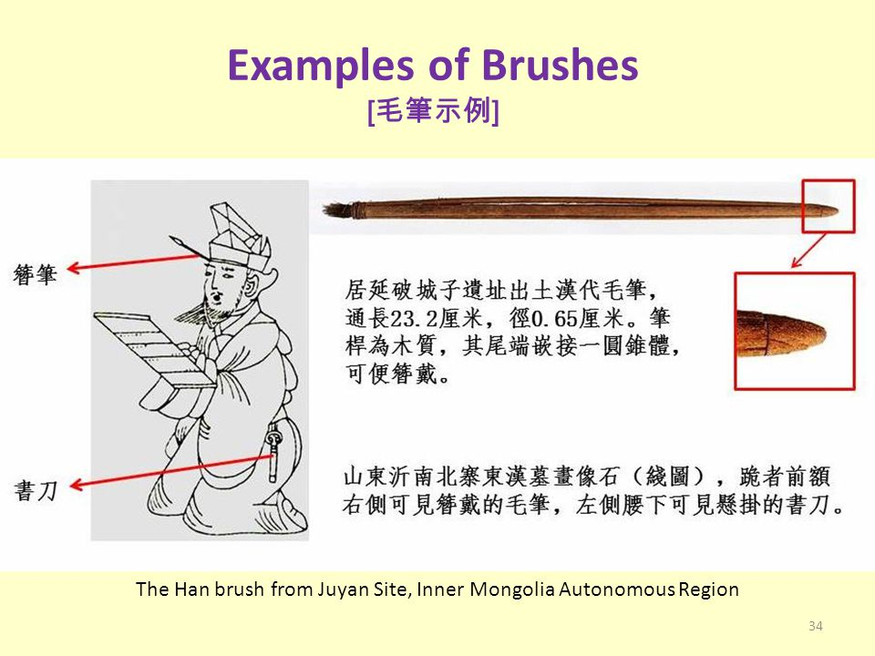 Examples of Brushes [毛筆示例]